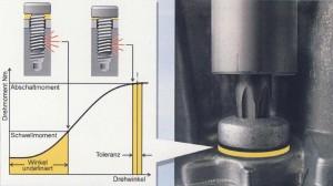 GAP-Control Schraubverfahren